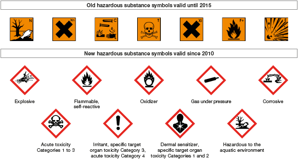 Product Safety Sustainability Report 20132014